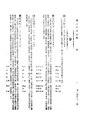 ROC1943-06-26國民政府公報渝582.pdf