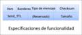RSVP Especificaciones de funcionalidad.png
