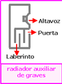 Radiador auxiliar de graves.png