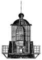 Rotating system light house.png