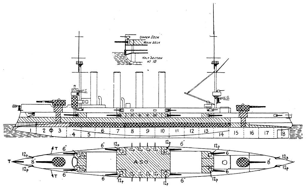 Elevation Plan Wiki : File russian armoured cruiser bayan left elevation plan
