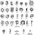 SMT D206 Landa's Maya alphabet - sign of aspiration.jpg