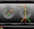 Shema U-Bahn S-Bahn.PNG