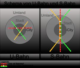 S Train Wikipedia