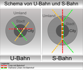 S-train Metro-like railway system in Austria, Germany, Switzerland and Denmark