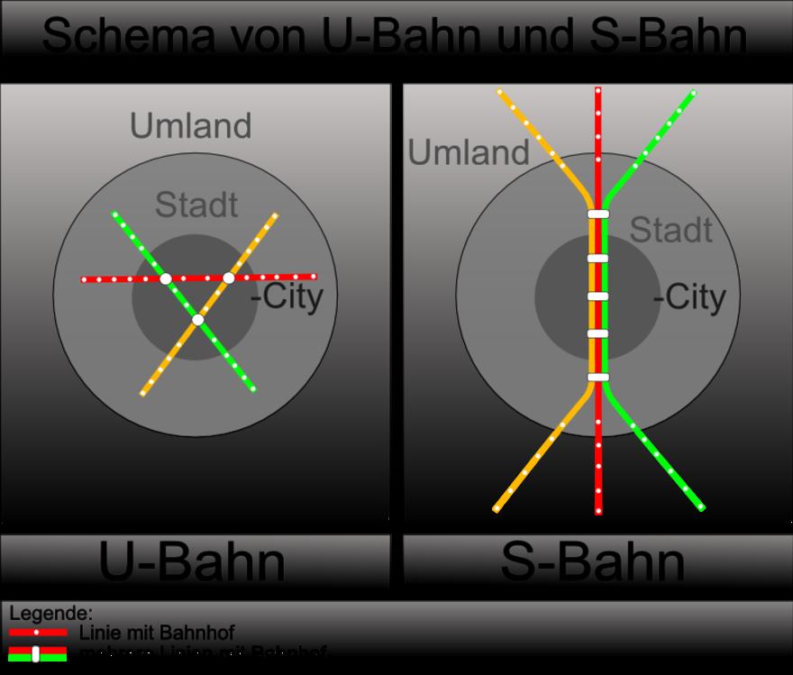 Geschwindigkeit der Datierung U-Bahn-Bereich Corona Haken