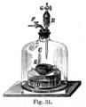 Small-scale determination of ammoniacal nitrogen in fertilizers (Alessandri 1895.31).png