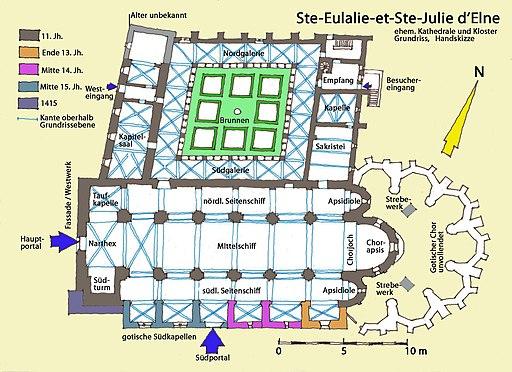 Ste-Eulalie-et-Ste-Julie d'Elne, Grundriss