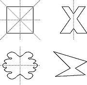 Eixos de simetria de v�rias figuras.