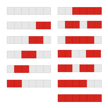 Thirteen ways of arranging long and short syllables in a cadence of length six. Five end with a long syllable and eight end with a short syllable. Thirteen ways of arranging long and short syllables in a cadence of length six.png