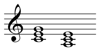 Submediant - Image: Tonic parallel in C major