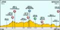 Tour de France 2012 - Etappe 1.png