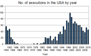 an analysis of capital punishment imposed on juvenile offenders The question of whether juvenile offenders should be tried and sentenced  differently  tions under which immaturity was to be considered in imposing  punishment  to be exempt from the death penalty (bernard, 1992)  in  summary, jurisdictions vary in the extent of their distinctions between juvenile and.