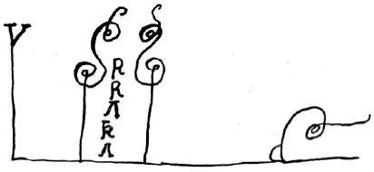 Urracasign