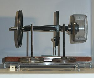 Rayon - A device for spinning Viscose Rayon dating from 1901