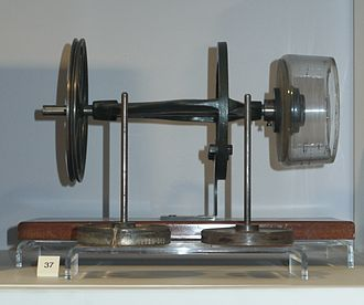 Synthetic fiber - A device for spinning Viscose Rayon dating from 1901
