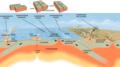 Vulkanism ja laamtektoonika.png