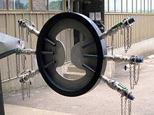Static mixer - Wikipedia