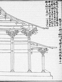 Yingzao Fashi cover