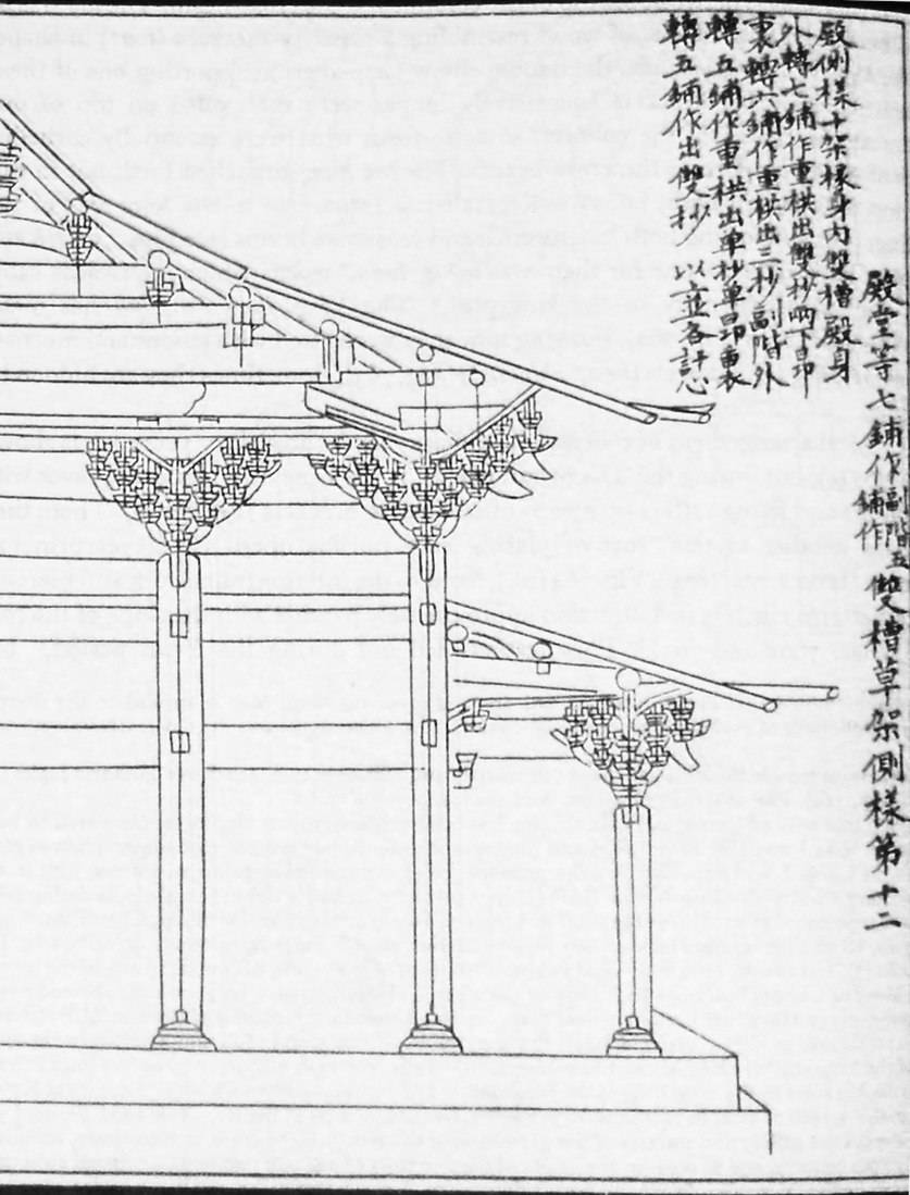 A diagram showing multiple elaborately carved triangular brackets attached to each of the vertical support beams inside of a building.