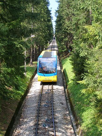 Zakopane - Gubałówka Hill funicular
