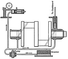 18-24hp Enfield engine, lubrication system, diagram (Heat Engines, 1913).jpg