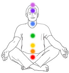 Western interpretations of hindu chakras edit