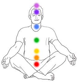 7-main-Chakras-illustrated-by-Gil-Dekel.jpg
