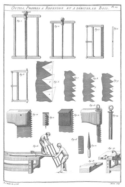 File:A-J Roubo - L'Art du Menuisier - Planche 012.png