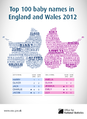 Baby Names Top 100 in England and Wales, 2012.png