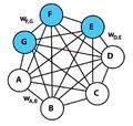 Boltzmannexamplev2.png