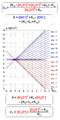 CH=f(c0,pK) exact formula vs approximations 20.png