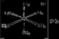 Ligand Wikipedia