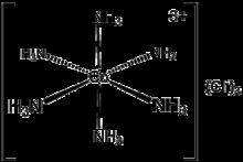 Coordinate covalent bond - Wikipedia