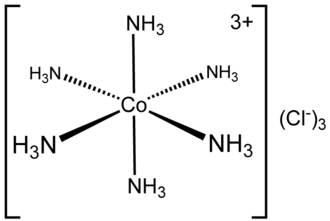Ligand - Cobalt(III) complex containing six ammonia ligands, which are monodentate. The chloride is not a ligand.