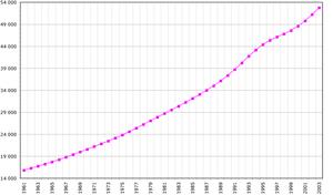 demographics of the democratic republic of the congo