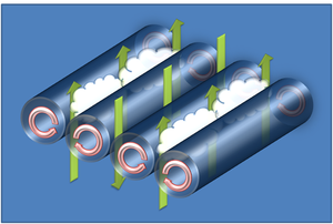 Horizontal convective rolls - Simple schematic of the production of cloud streets by horizontal convective rolls.