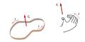 Definição do momento magnético de uma espira..png