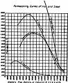 EB1911 Electromagnetism -Fig. 5.jpg