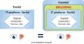 Emulering2 DigitalBevaring.png