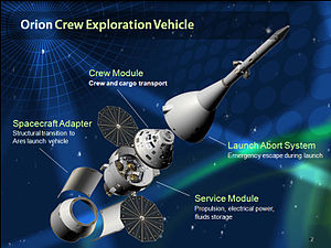 Crew Exploration Vehicle - Orion (spacecraft), as a later design, after the initial plans for the Crew Exploration Vehicle led to development of the Orion.