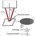 Fonctionnement Doppler.jpg