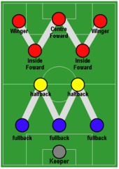 Football Formation - WM.png