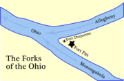 Forts at Forks of Ohio