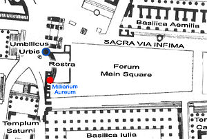 Milliarium Aureum - Roman Forum plan with the Milliarium Aureum in red and the Umbilicus Urbis in blue.