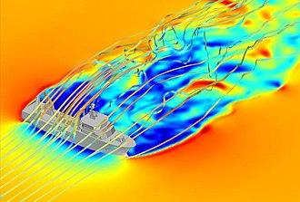 Gerris (software) - Image: Gerris sourceforge
