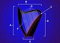 Harp diagram.jpg