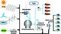 Hidrogênio Renovável.jpg
