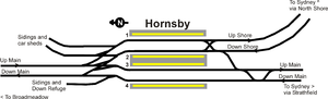Hornsby railway station - Track layout prior to construction of Platform 5