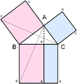 Illustration to Euclid's proof of the Pythagorean theorem.png